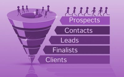 Lead Generation Key Components