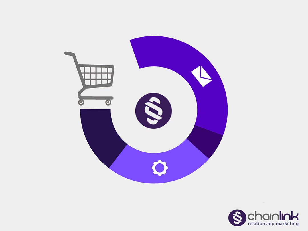 Omnichannel Retail Marketing Success in 2018