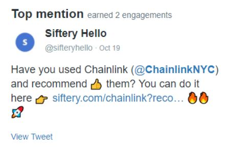 Twitter Analytics Leverage Social Media Metrics Chainlink Relationship Marketing