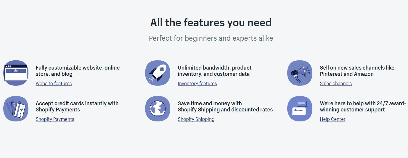 Shopify Pricing & Benefits - Ecommerce Comparison