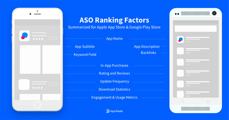 App Store Optimization Infographic - Chainlink Relationship Marketing