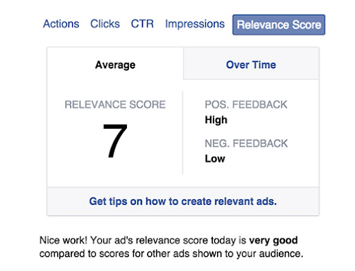 Facebook Ads Relevance Score Example - Chainlink Relationship Marketing