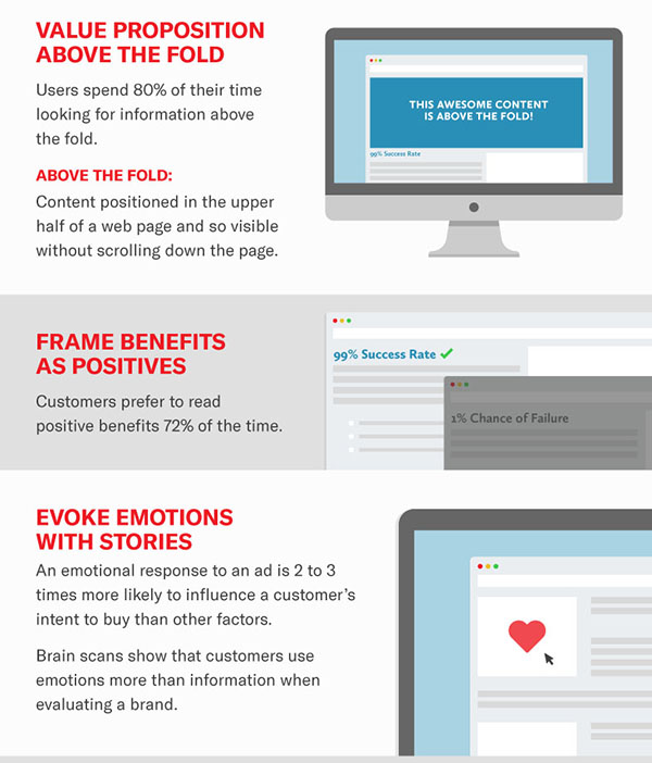 Siege Media About Us Blog Infographic Chainlink Relationship Marketing