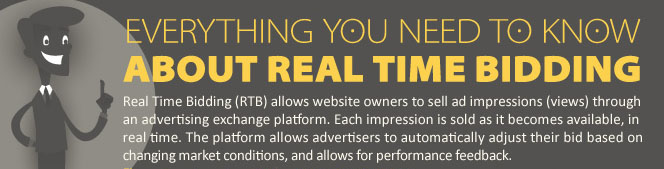 Realtime Bidding Infographic - Marketing Land