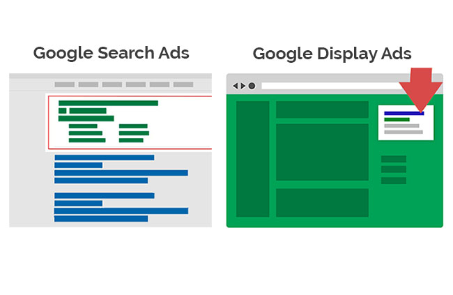 Google Search Ads and Display Ads 2019 Image - Chainlink Marketing