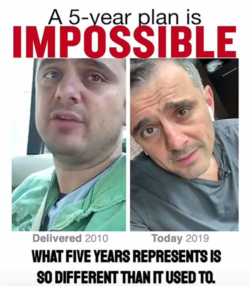 Example of Creative Repurposing of Content - Gary Vaynerchuk IGTV