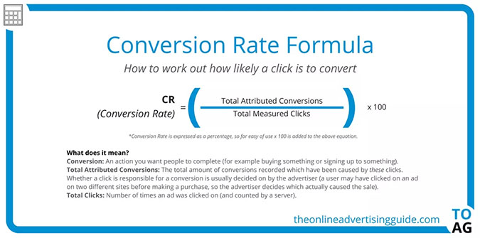 Online Advertising Guide Conversion Calculator Tool - Chainlink Marketing