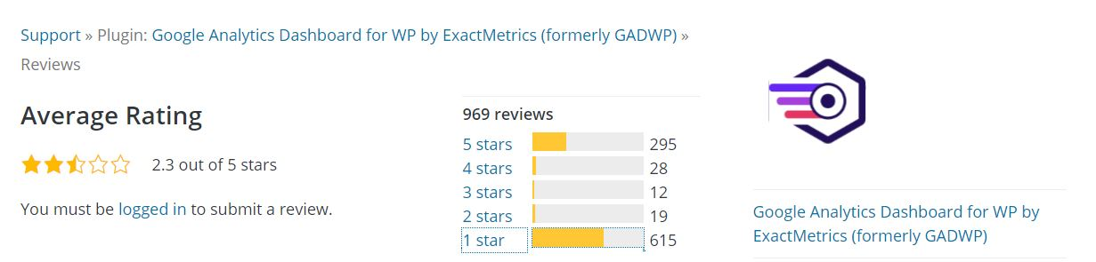 ExactMetrics 1 Star Reviews - Google Analytics WordPress Plugin Update